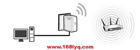 192.168.1.253路由器怎么设置(Client客户端模式)